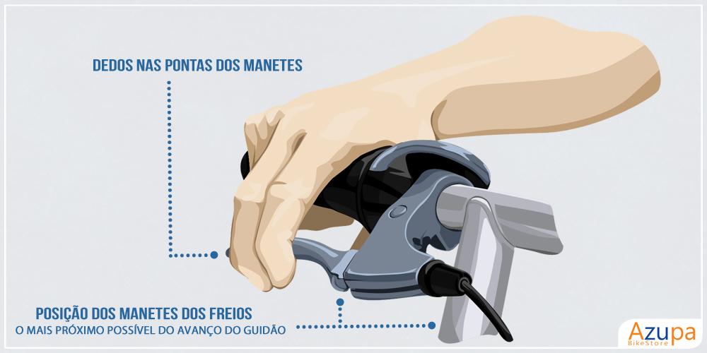 post_manetes_freios