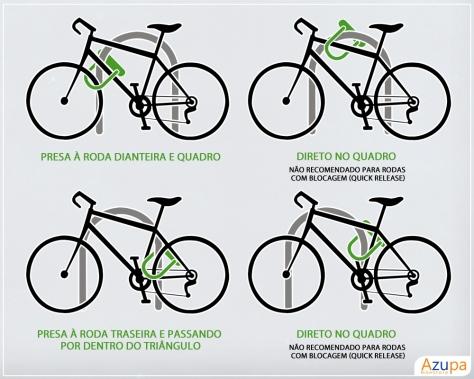 post_usar_cadeado