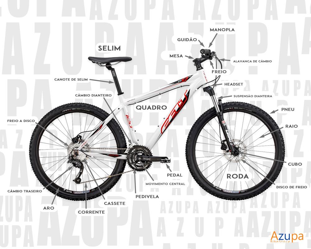 post_dicas_montar_bike1
