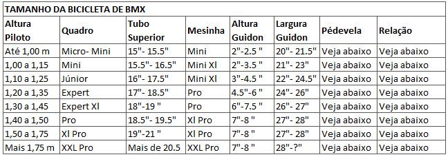 post_bmx_iniciantes_tabela01