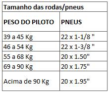 post_bmx_iniciantes_tabela02